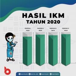 ikm-2021-tw-2-1