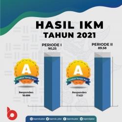 ikm-2021-tw-2-2