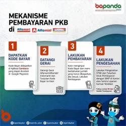 mekanisme-membayar-pkb