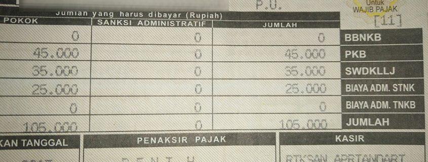 Cara Mengetahui Biaya Pajak Kendaraan Bermotor Jawa Barat Bapenda Jabar