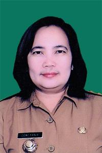 Dewi Kania, SE. Msi.
